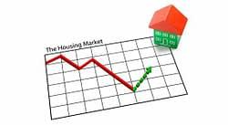 Buyer Demand Surging